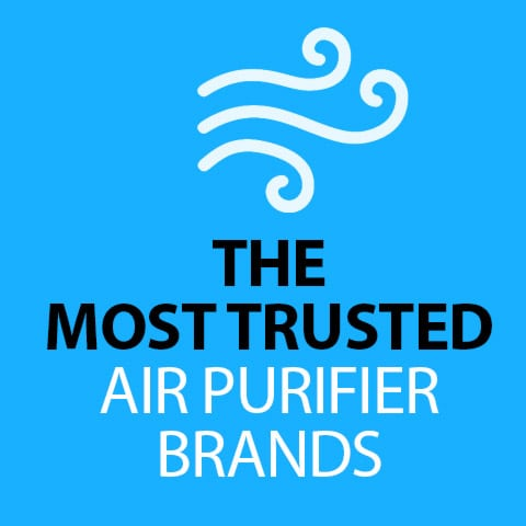 Air purifier brands most trusted