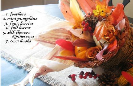 Thanksgiving Trivia Cornucopia 2
