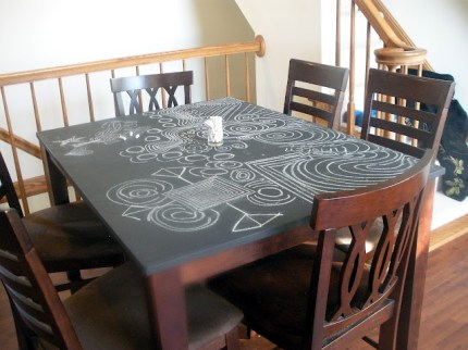 Make a Chalkboard Table