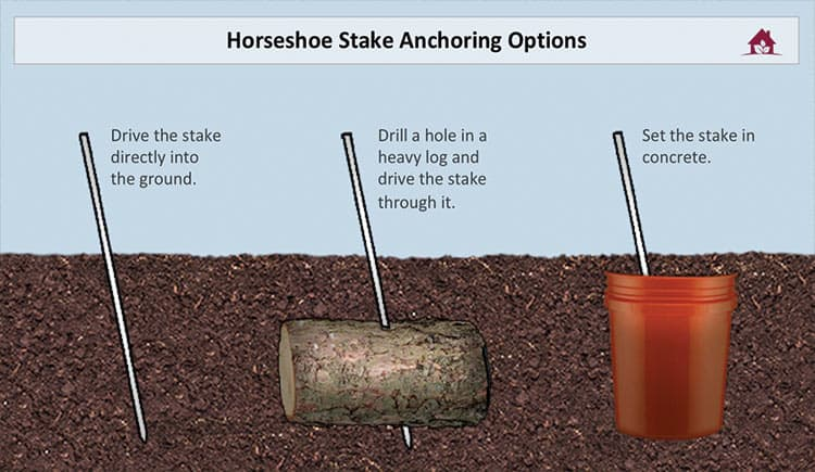 horseshoe stake securing options