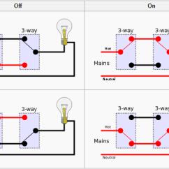 Wiring Diagram Of 3 Way Switch Jetta Mk4 Stereo Insteon Switches Home Automation Guru