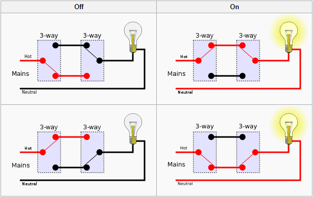 3 way dimming switch wiring diagram wiring diagram one way dimmer switch wiring diagram nodasystech lutron maestro