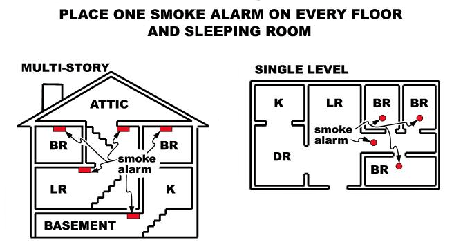 Smoke Detector Interconnect Wiring Diagram For Houses