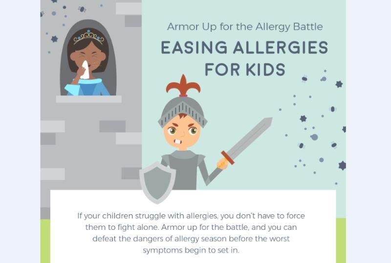defense against allergens