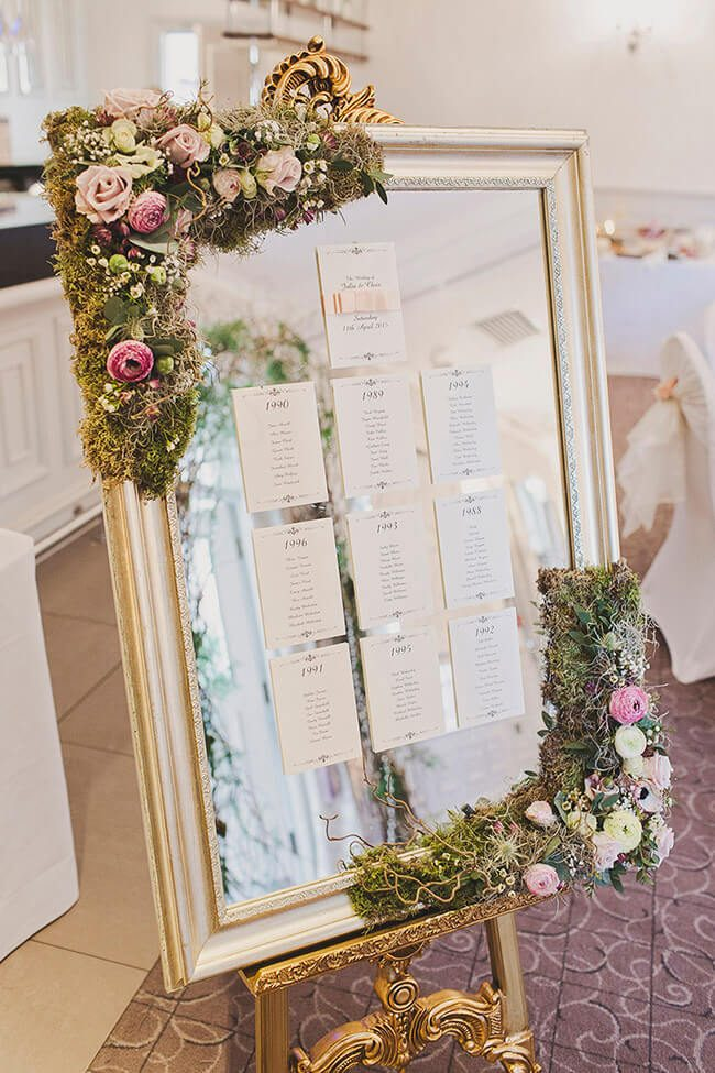 wedding reception seating chart ideas