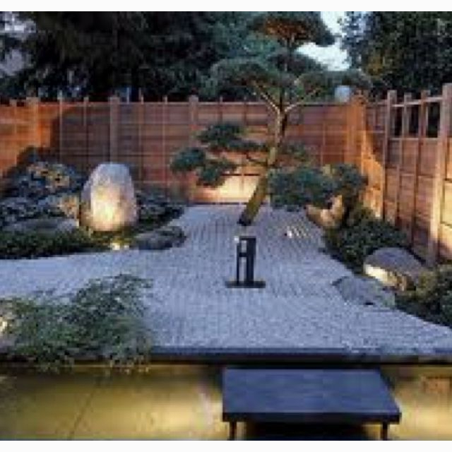 Possible Japanese Garden On The Side Of The House