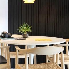 Kitchen Backsplash Panels Ninja System Pulse Painted Wood Panels: 9 Ways To Dress Up Your Walls ...