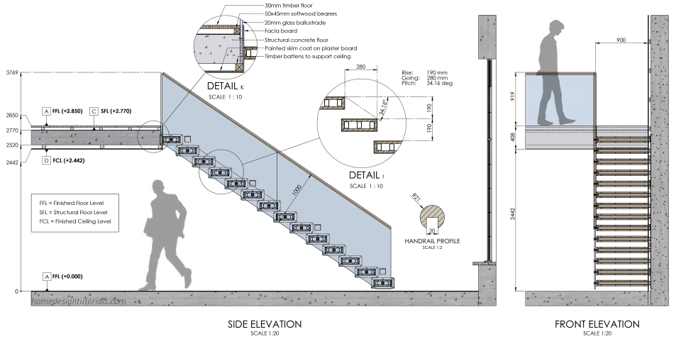 Cantilevered Staircase Assembly Dimensions