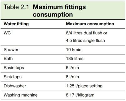 Maximum-Fittings-Consumption.jpg