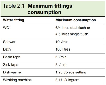 Maximum-Fittings-Consumption.jpg