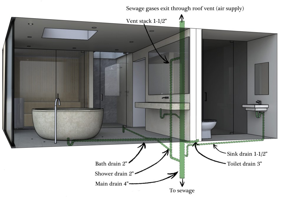 BathroomPlumbing