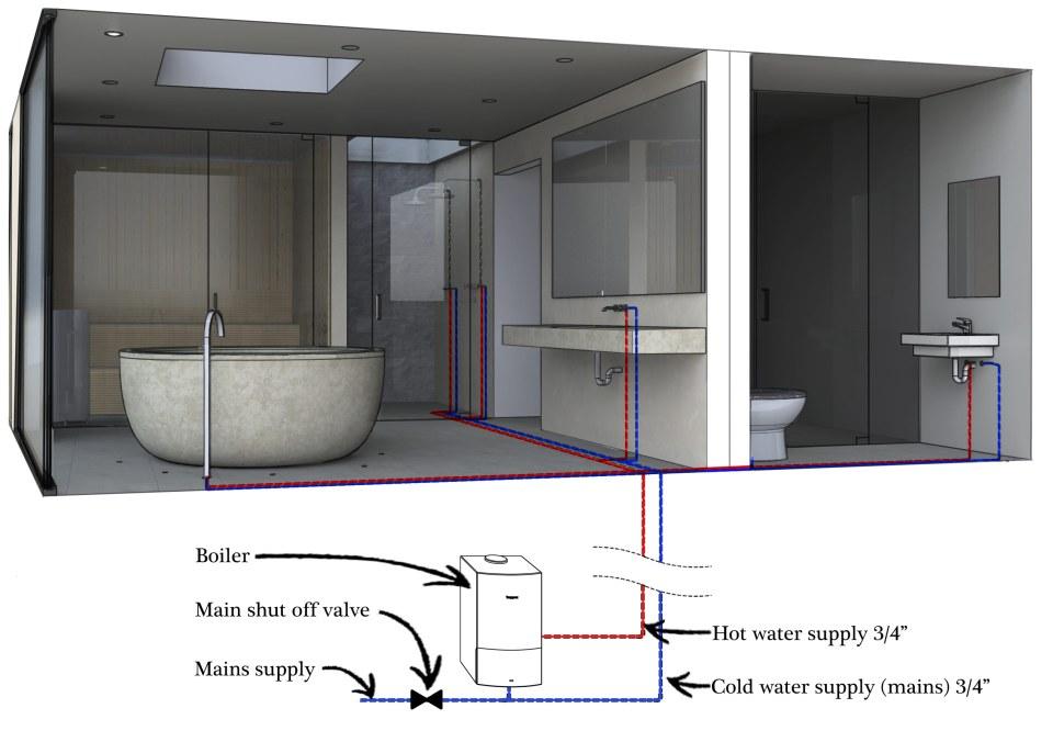 Bathroom Direct Supply Detail