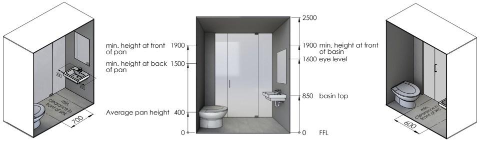 Sink & Toilet Standard Clearances