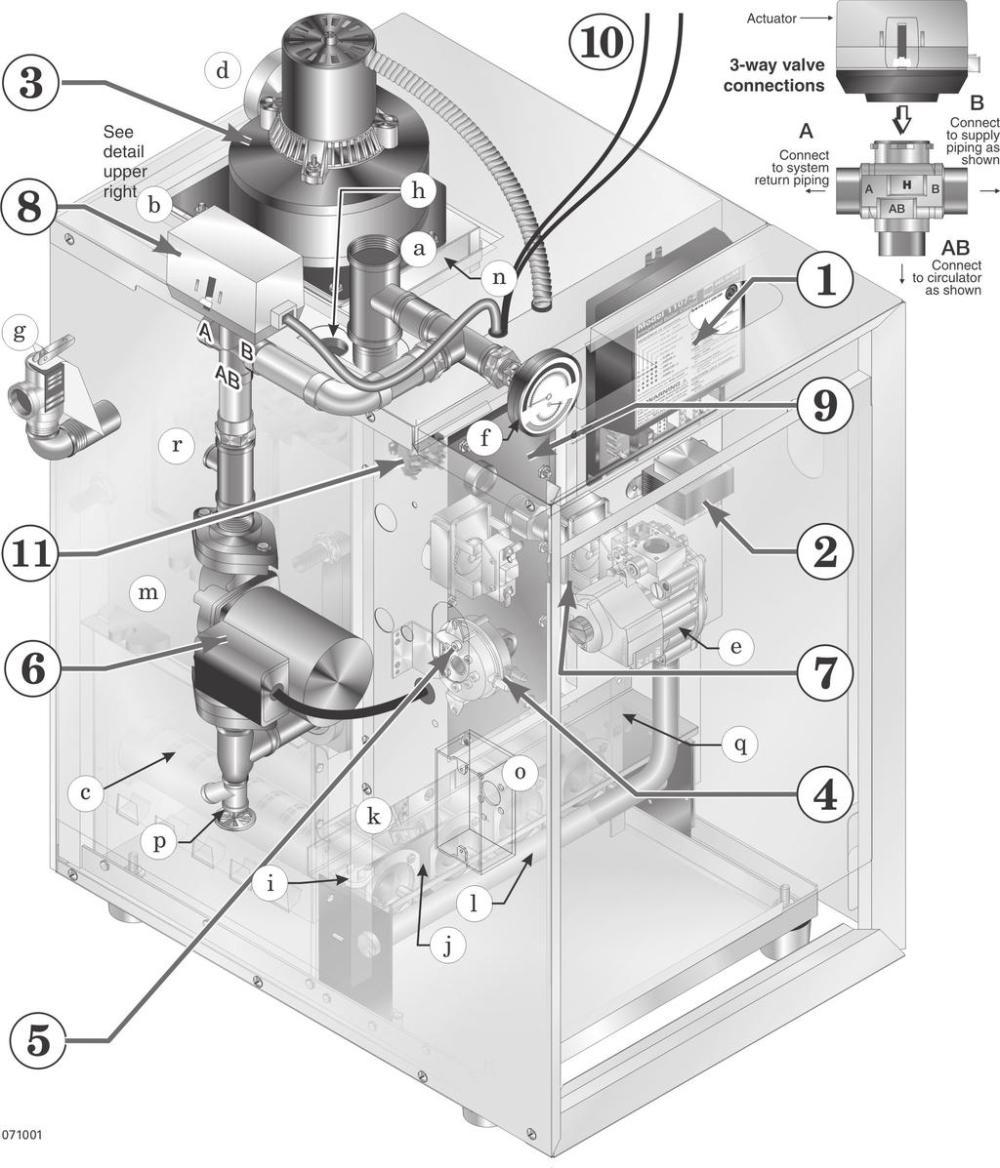 medium resolution of boiler components cgt 1 control module 2 transformer 3 inducer 4 air pressure switch 5 high
