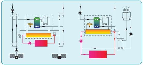 carrier 30ra chiller wiring diagram origami eagle modular water cooled pdf hot return supply heat recovery scheme of pump mode close open