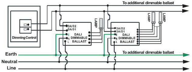 DALI Interface Dimmable Electronic Ballasts for