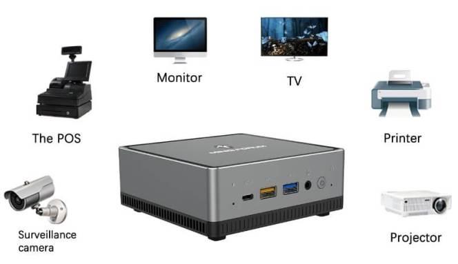 Minisforum-UM700-feature