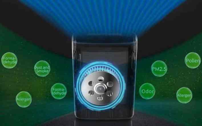 JIMMY AP36 Air Purifier feature