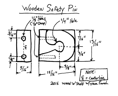 M12 Connector Wiring Diagram. M12. Wiring Diagram