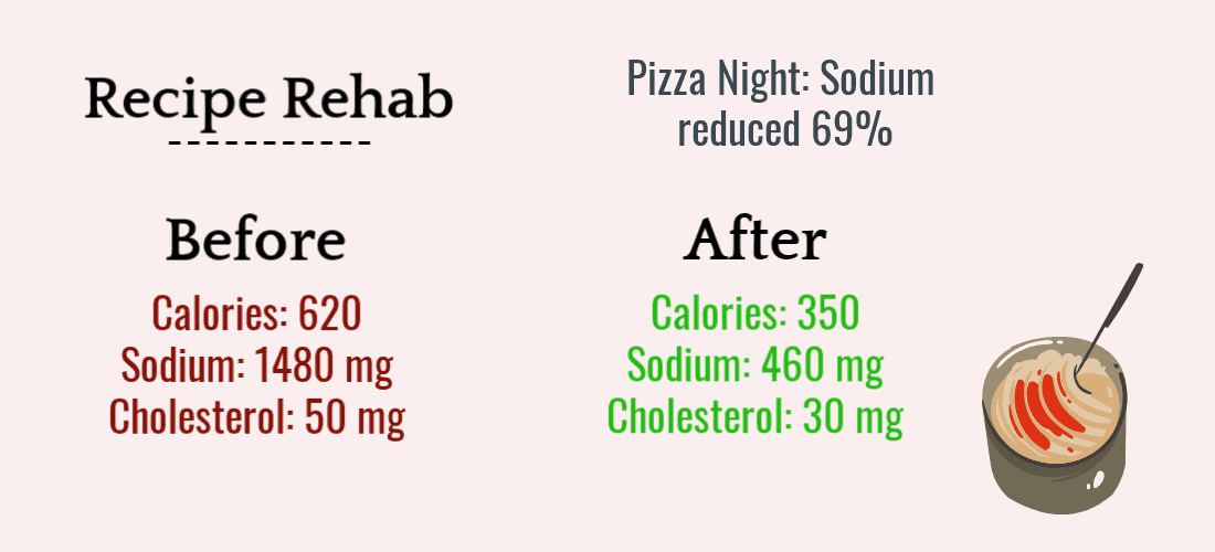 low sodium pizza recipe rehab