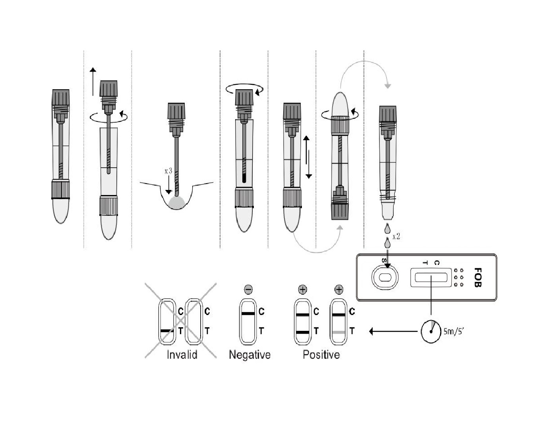 Bowel Cancer Screening Kit Colon Testing Kits One Step 1