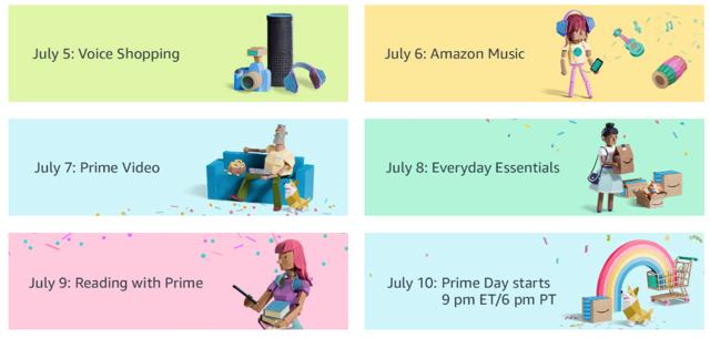 amazon prime day 2017 important dates