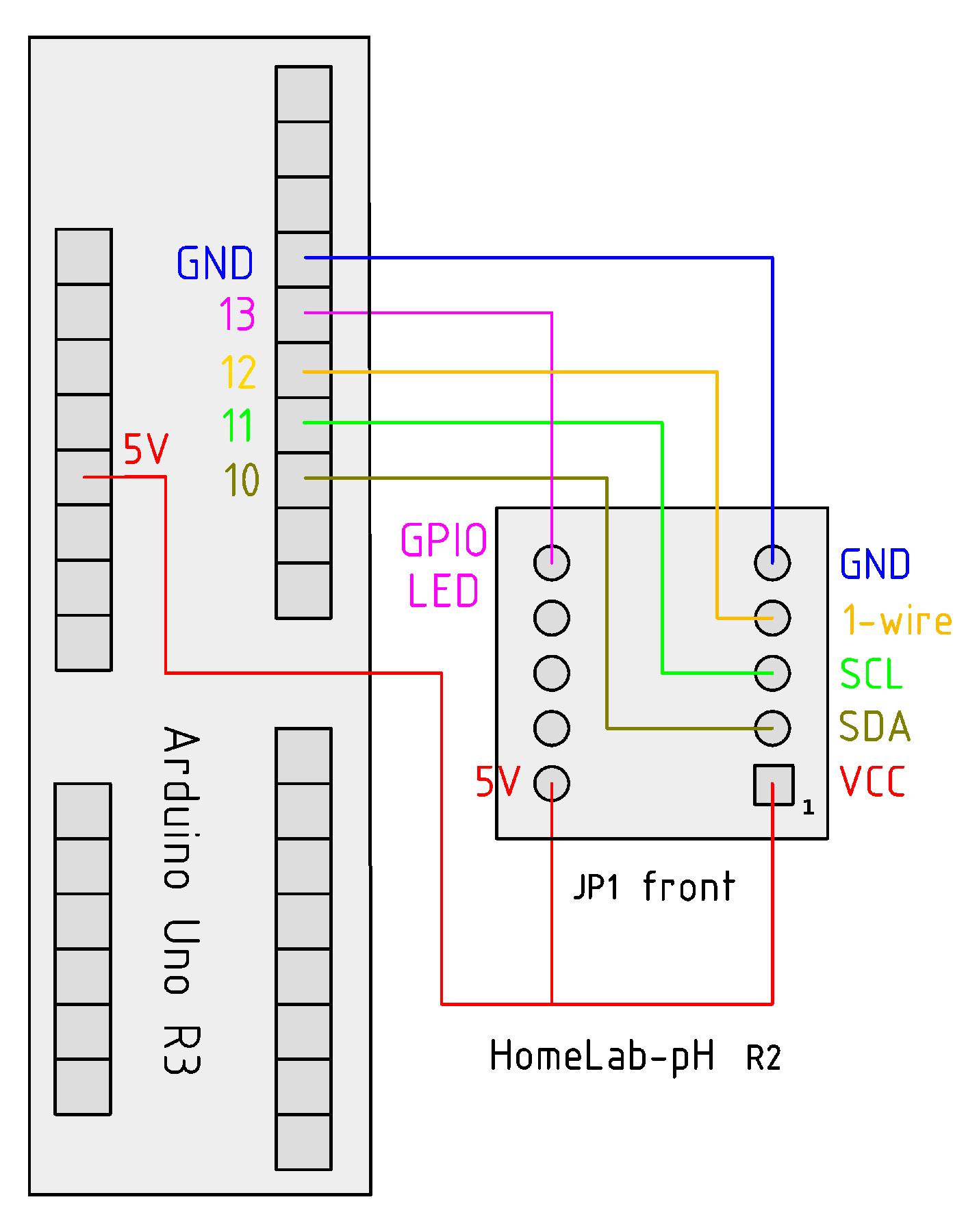 hight resolution of homelab ph ph level diagram ph sensor diagrams