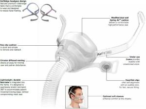 Res Med AirFit N10 Nasal CPAP Mask – Home Lifecare