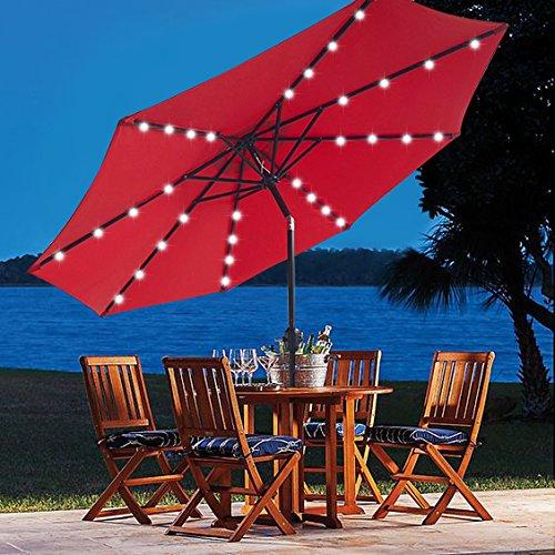 best patio umbrellas with solar powered