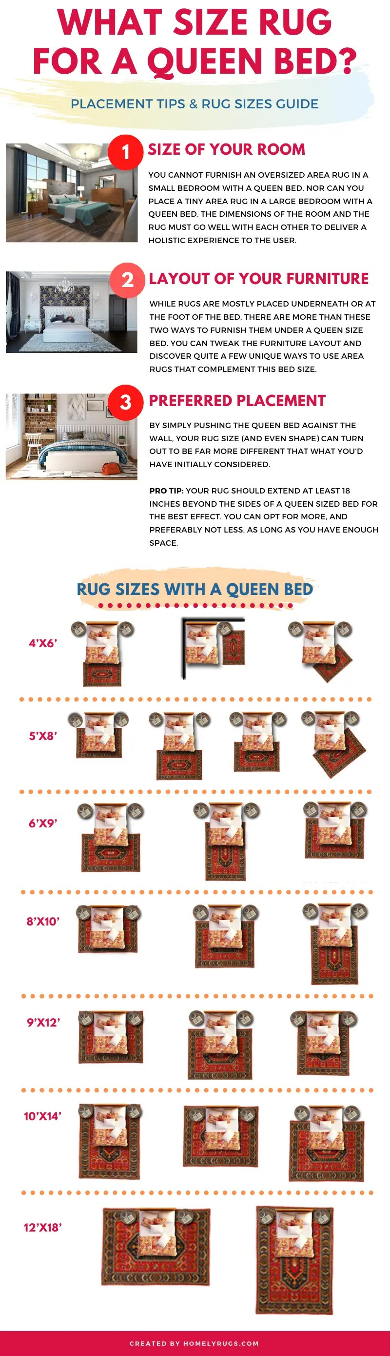 what size rug for a queen bed chart