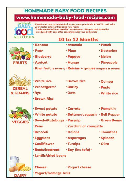 9 Month Baby Food List In Tamil : month, tamil, Solid, Foods, Chart, Months