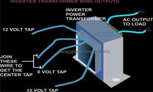 How to Make a Simple 200 VA, Homemade Power Inverter