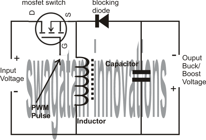 boost converter current path with mosfet on