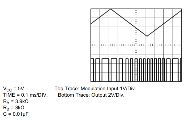 Pure Sine Wave Inverter Circuit Using IC 4047