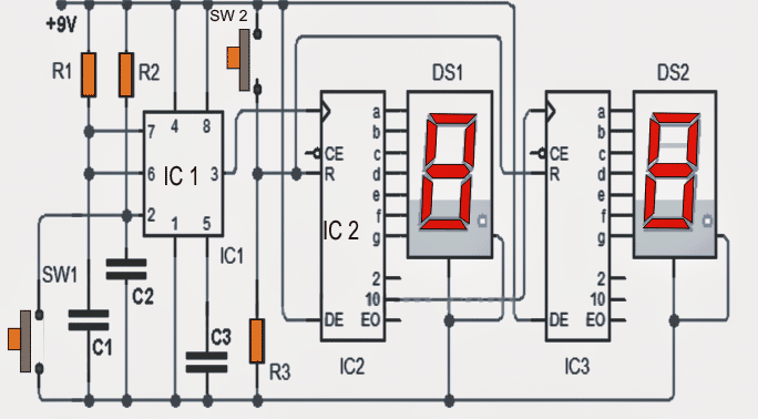 electronic integrated circuit