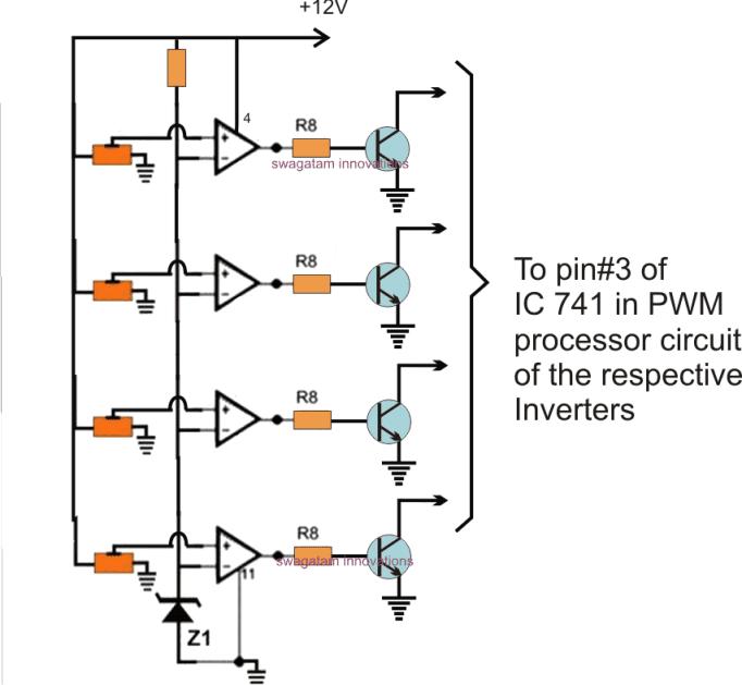 inverters diagram 2