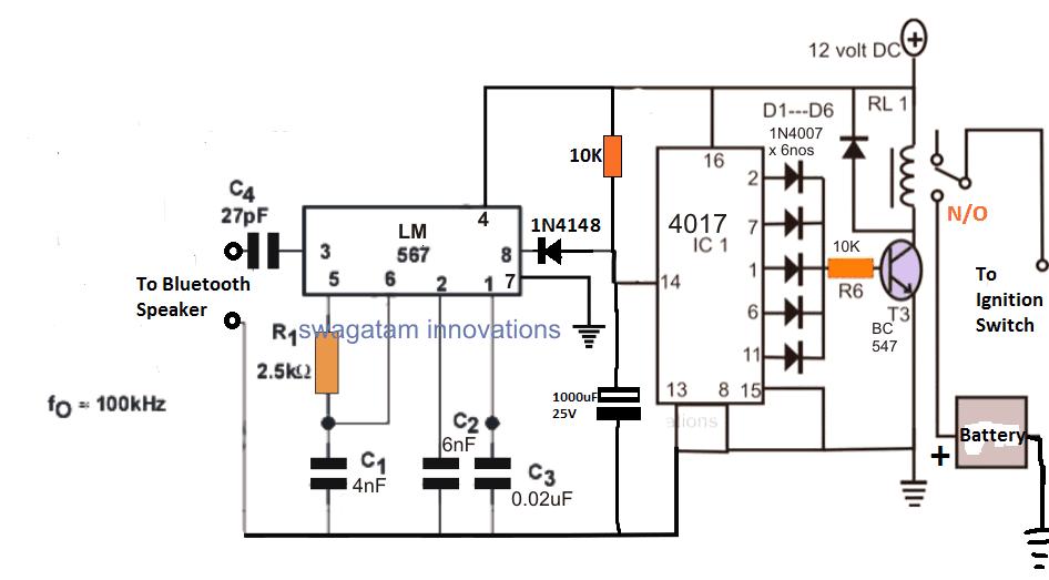 Bluetooth Car Ignition Lock