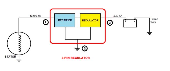 understanding motorcycle voltage regulator wiring  homemade