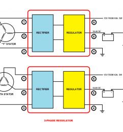 voltage regulators for three phase generators [ 1024 x 845 Pixel ]
