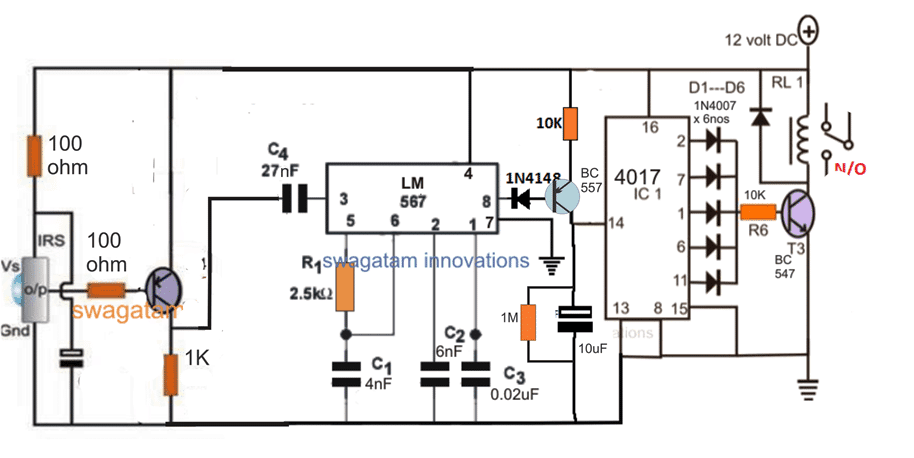 Using TSOP17XX Sensors with Customized Frequencies