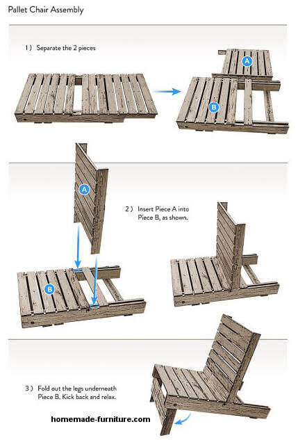 Pallet chair DIY plans, free easy examples for homemade