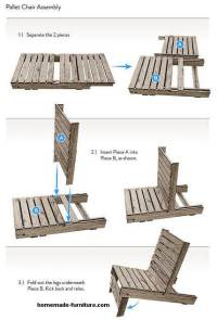 Pallet chair DIY plans, free easy examples for homemade ...