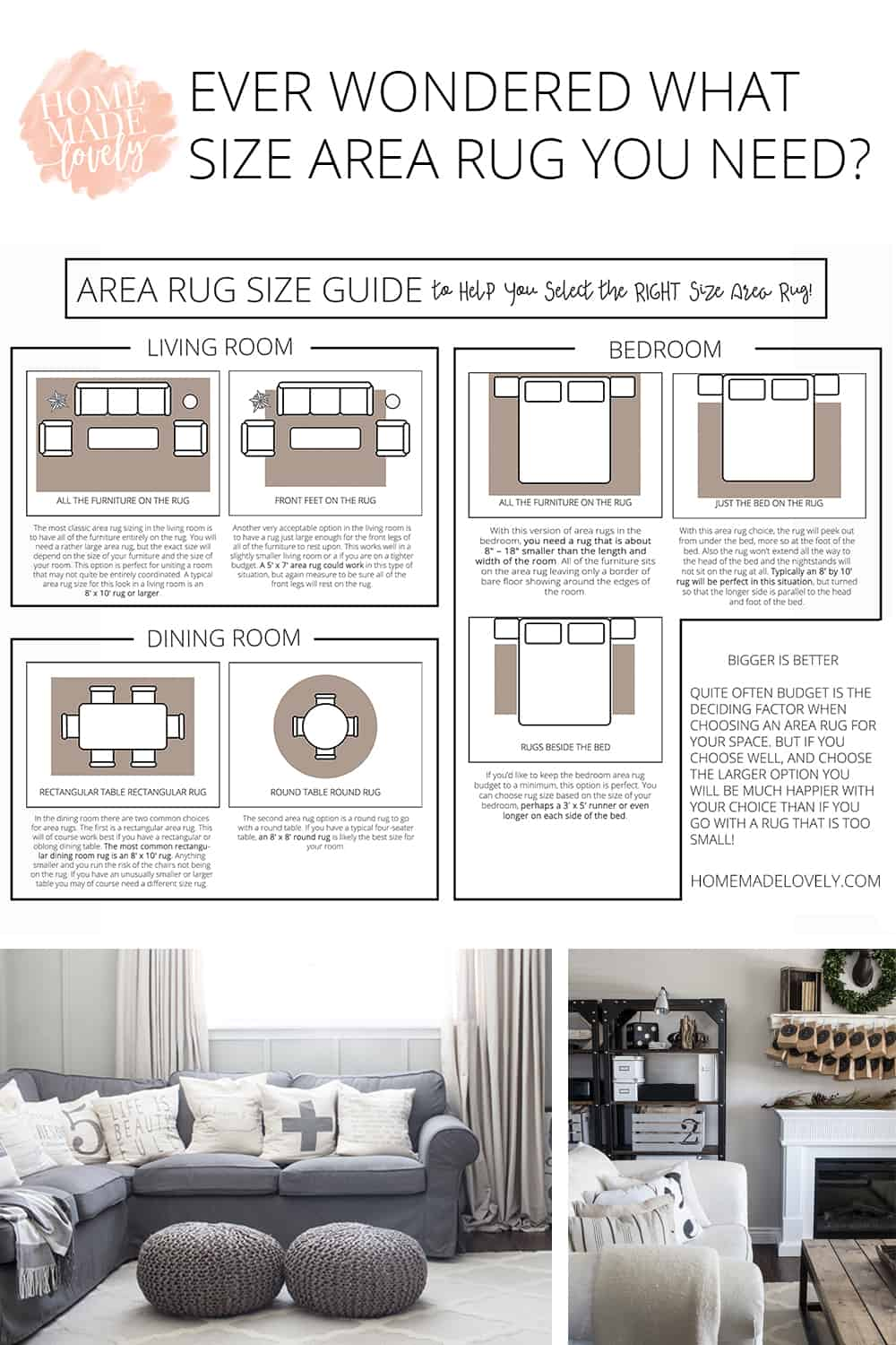 Area rug size guide to help you select the right size area - Small area rugs for living room ...
