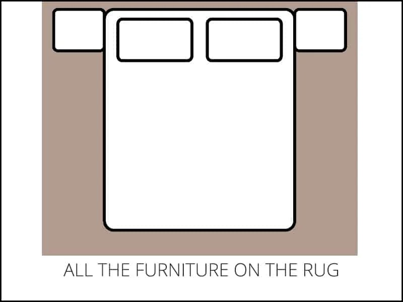 Area Rug Size Guide - bedroom all the furniture on the rug
