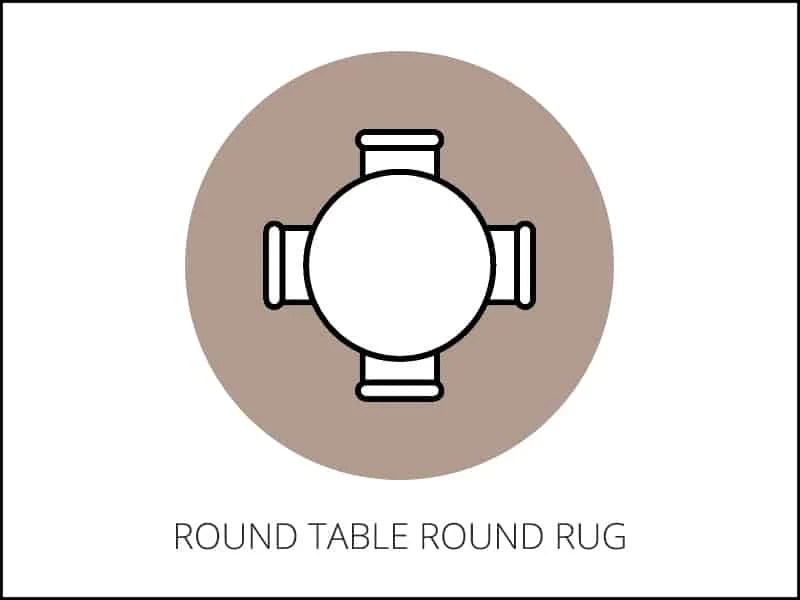 Area Rug Size Guide - dining room all the furniture on the round rug
