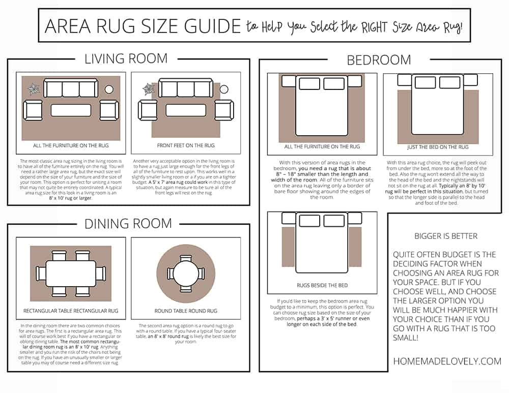 area rug size guide