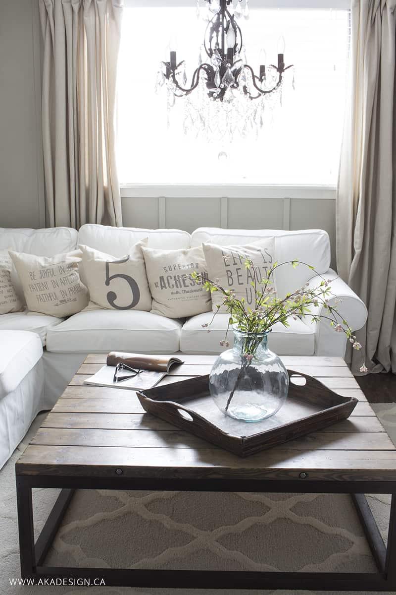 Home U003eu003e Decorating Ideas U003eu003e Home Decor 101 U003eu003e Decor Staples Checklist U2013  Must Have Decor Items For Your House