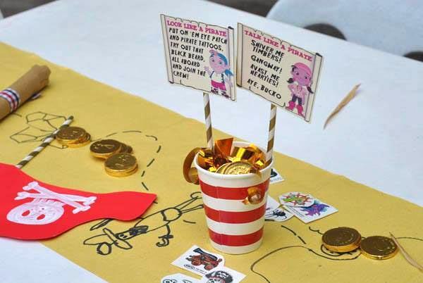 Kiel's Pirate Party