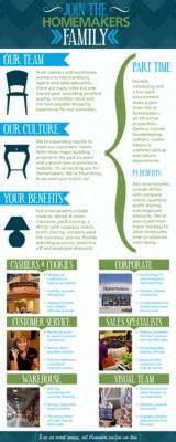Join Our Team Infographic Homemakers