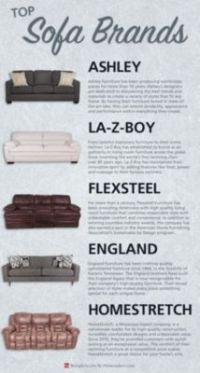 Top Five Sofa Brands   Homemakers